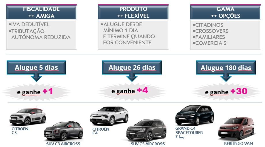 FREE2MOVE - Aluguer de veículos profissionais